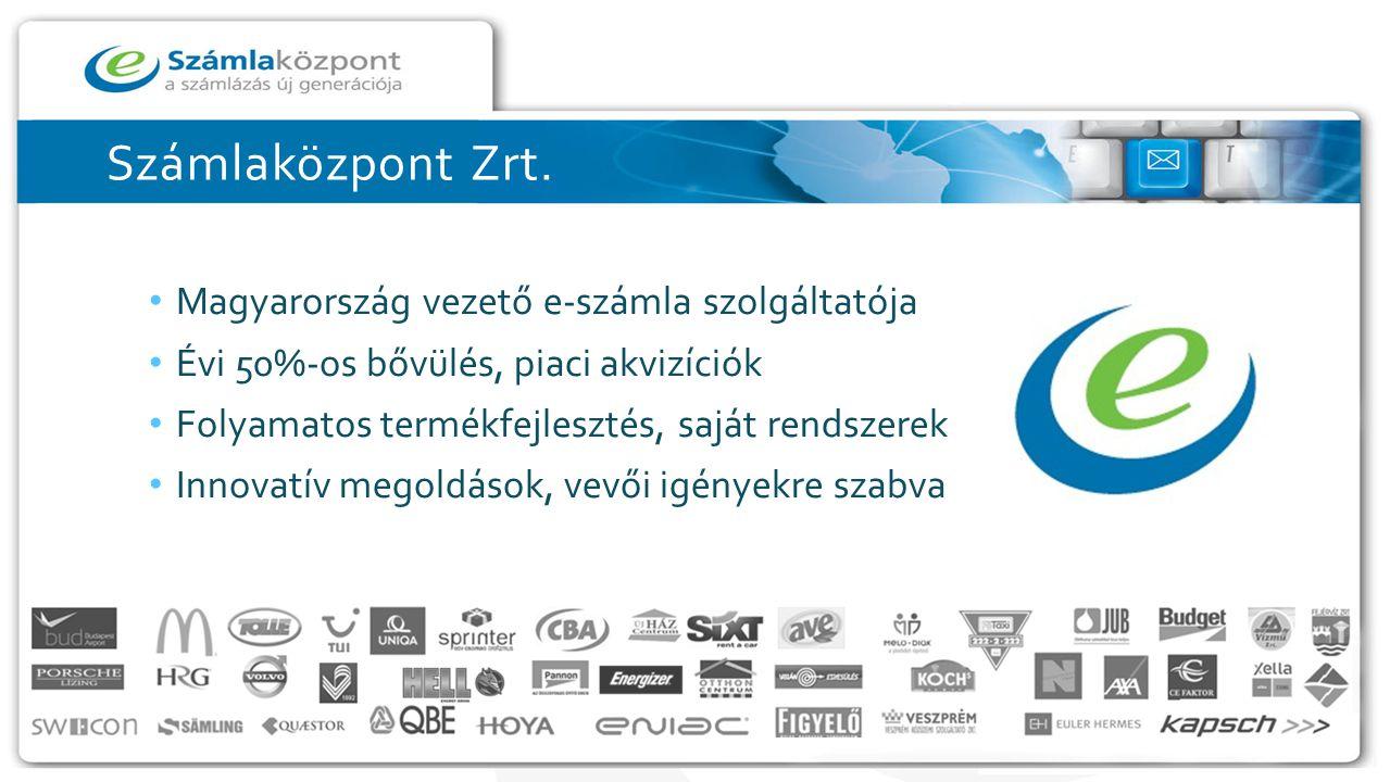 Számlaközpont Zrt. • Magyarország vezető e-számla szolgáltatója • Évi 50%-os bővülés, piaci akvizíciók • Folyamatos termékfejlesztés, saját rendszerek