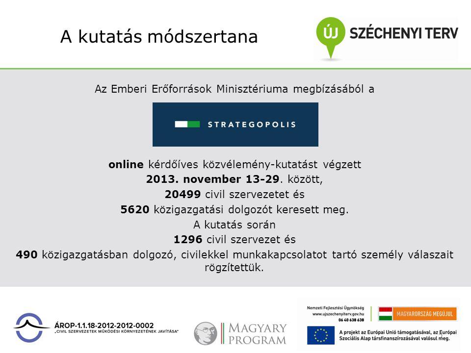 Az Emberi Erőforrások Minisztériuma megbízásából a online kérdőíves közvélemény-kutatást végzett 2013. november 13-29. között, 20499 civil szervezetet