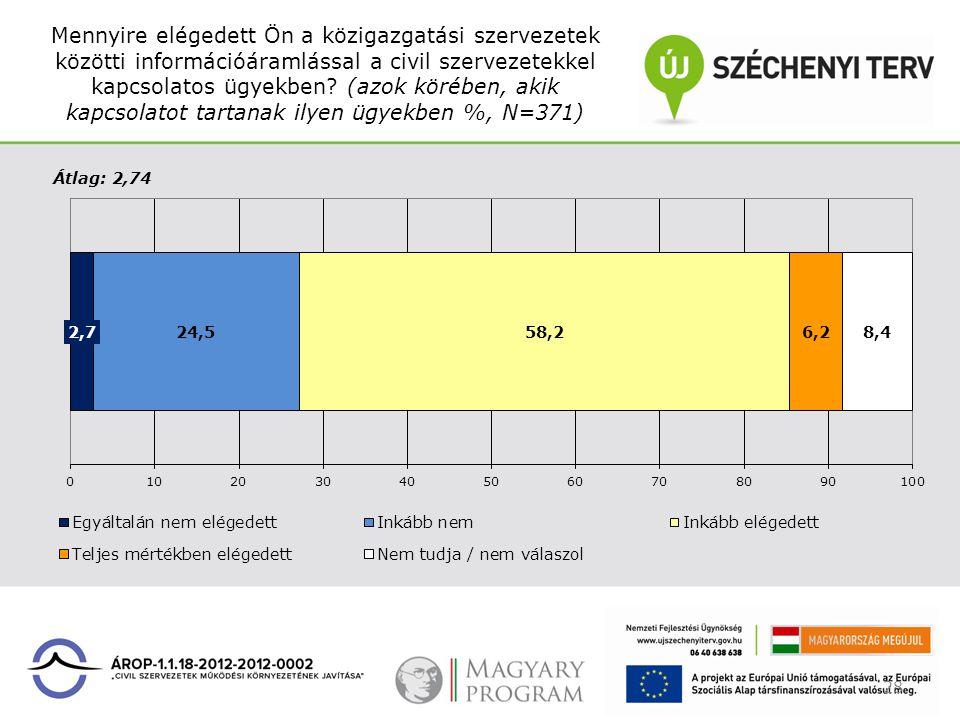 Mennyire elégedett Ön a közigazgatási szervezetek közötti információáramlással a civil szervezetekkel kapcsolatos ügyekben? (azok körében, akik kapcso