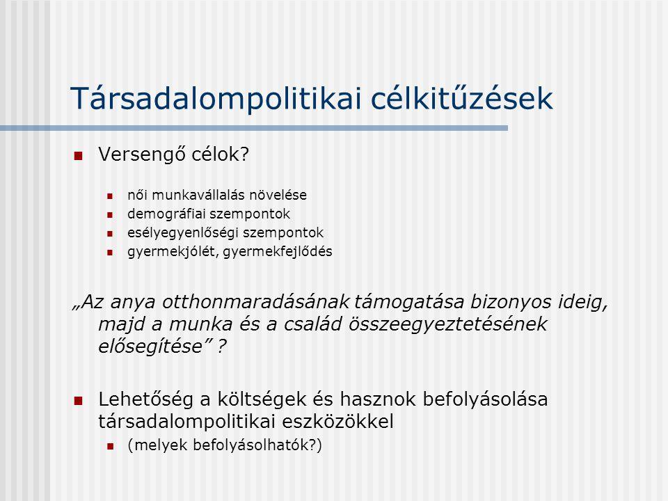 Társadalompolitikai célkitűzések  Versengő célok?  női munkavállalás növelése  demográfiai szempontok  esélyegyenlőségi szempontok  gyermekjólét,
