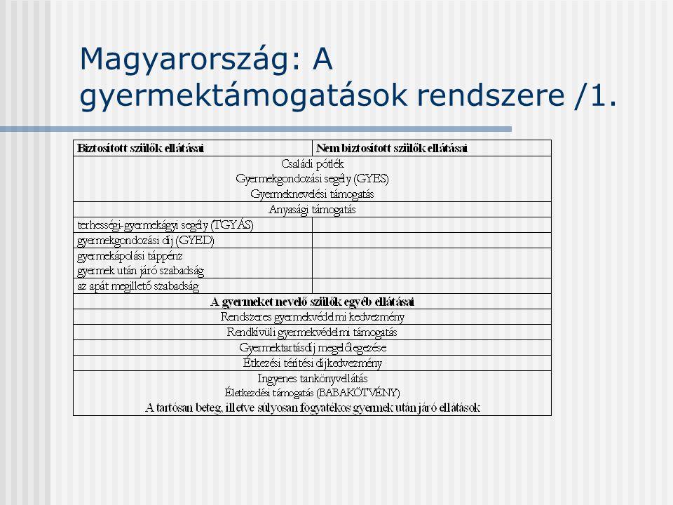 Magyarország: A gyermektámogatások rendszere /1.
