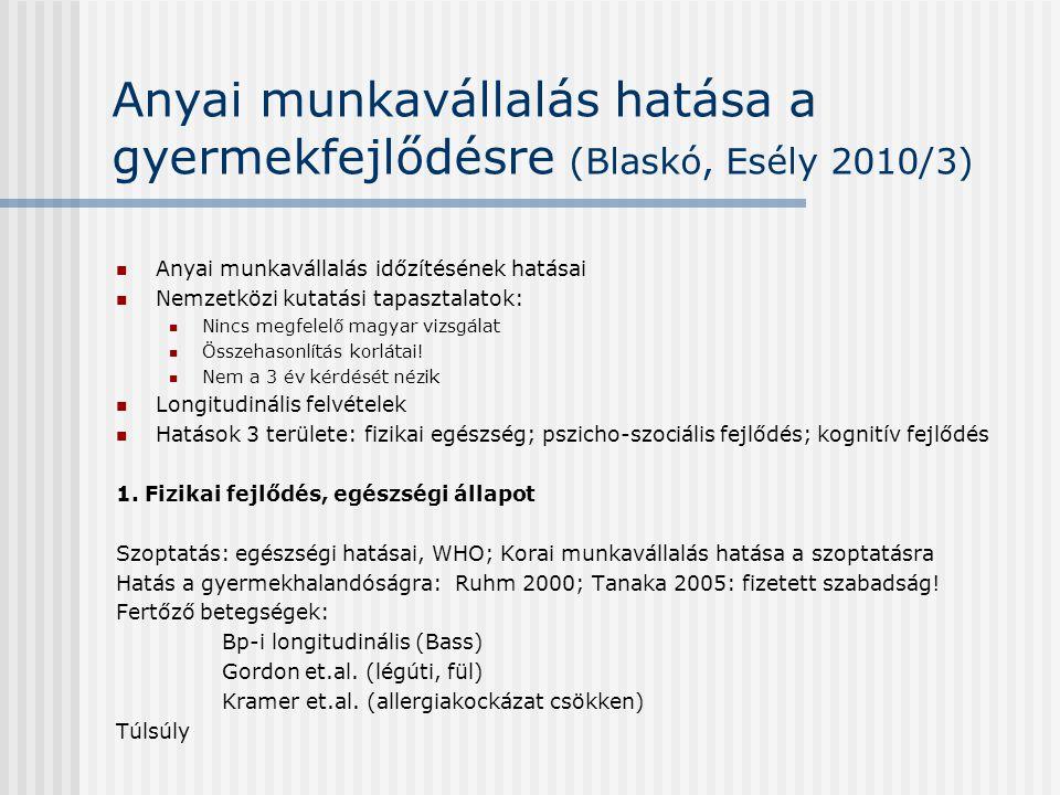 Anyai munkavállalás hatása a gyermekfejlődésre (Blaskó, Esély 2010/3)  Anyai munkavállalás időzítésének hatásai  Nemzetközi kutatási tapasztalatok:  Nincs megfelelő magyar vizsgálat  Összehasonlítás korlátai.