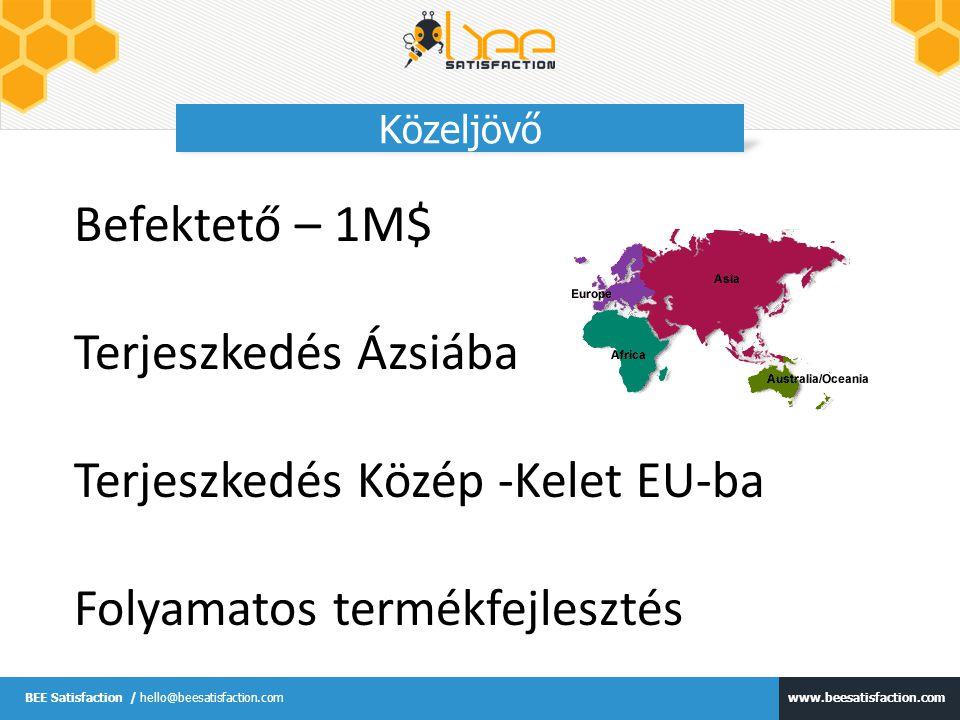 www.beesatisfaction.com BEE Satisfaction / hello@beesatisfaction.com Közeljövő Befektető – 1M$ Terjeszkedés Ázsiába Terjeszkedés Közép -Kelet EU-ba Folyamatos termékfejlesztés