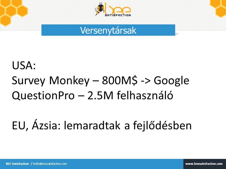 www.beesatisfaction.com BEE Satisfaction / hello@beesatisfaction.com Versenyelőny Tapasztalat Egyedi üzleti modell Innovatív hozzáállás Jelen: Hangvezérlés, platform független, Direkt közösségi média integrálás
