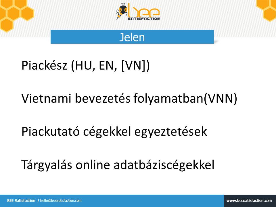 www.beesatisfaction.com BEE Satisfaction / hello@beesatisfaction.com Bevétel Freemium Előfizetések + kiegészítő szolgáltatások Online adatbázis cégek Piackutató cégek