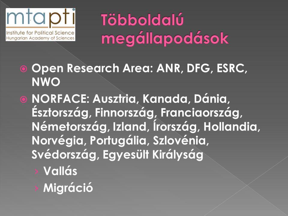  Open Research Area: ANR, DFG, ESRC, NWO  NORFACE: Ausztria, Kanada, Dánia, Észtország, Finnország, Franciaország, Németország, Izland, Írország, Hollandia, Norvégia, Portugália, Szlovénia, Svédország, Egyesült Királyság › Vallás › Migráció