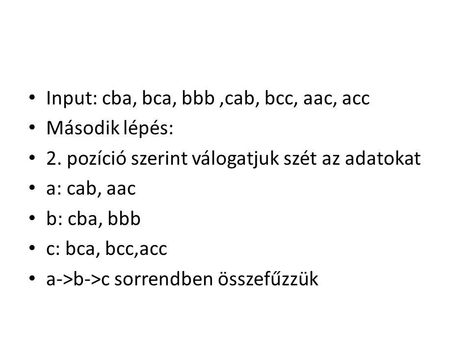 • Input: cba, bca, bbb,cab, bcc, aac, acc • Második lépés: • 2.