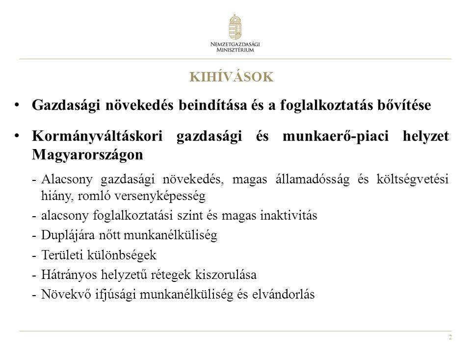 2 KIHÍVÁSOK • Gazdasági növekedés beindítása és a foglalkoztatás bővítése • Kormányváltáskori gazdasági és munkaerő-piaci helyzet Magyarországon -Alac