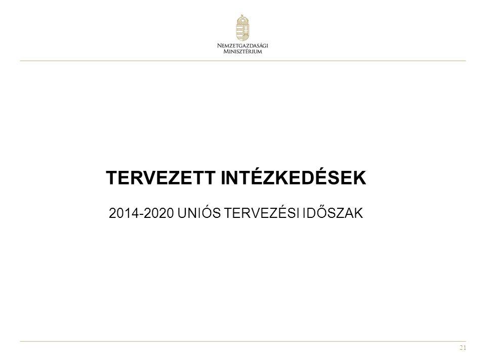 21 TERVEZETT INTÉZKEDÉSEK 2014-2020 UNIÓS TERVEZÉSI IDŐSZAK