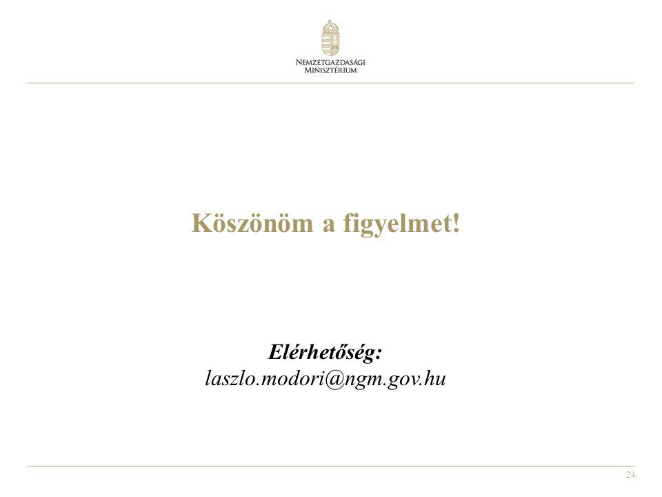 24 Köszönöm a figyelmet! Elérhetőség: laszlo.modori@ngm.gov.hu