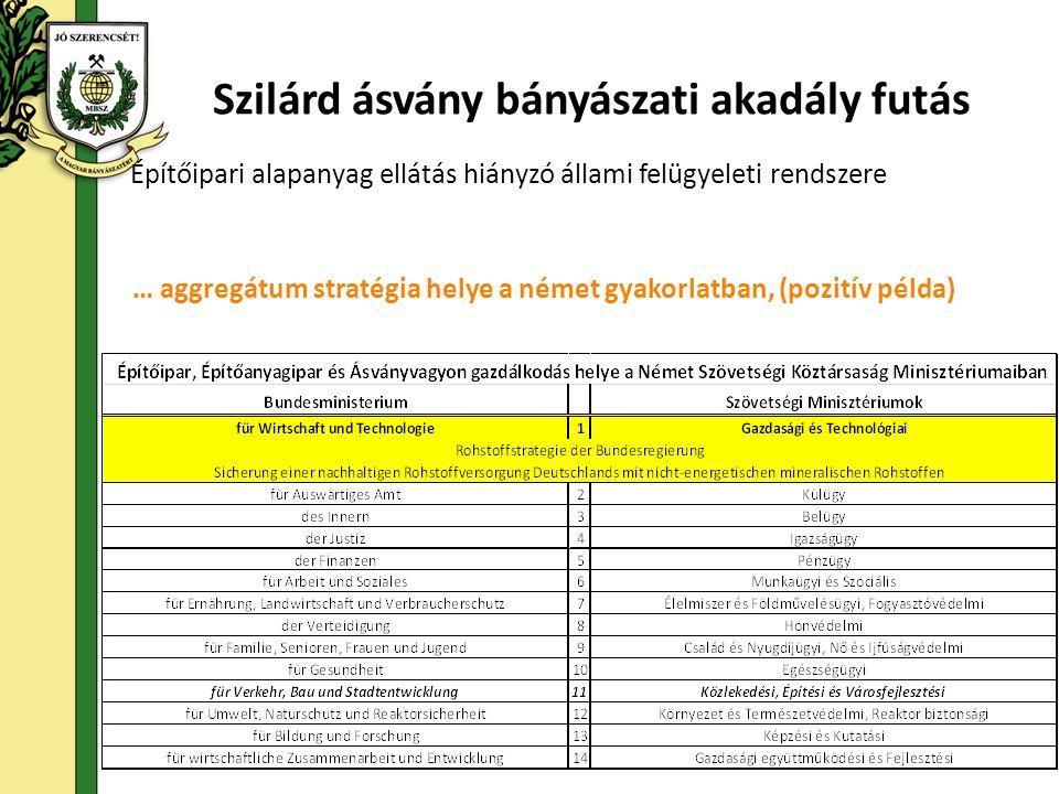 Építőipari alapanyag ellátás hiányzó állami felügyeleti rendszere Szilárd ásvány bányászati akadály futás … aggregátum stratégia helye a német gyakorlatban, (pozitív példa)
