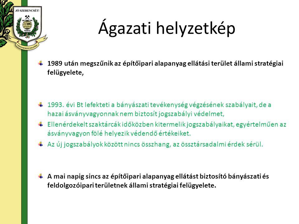 Ágazati helyzetkép 1989 után megszűnik az építőipari alapanyag ellátási terület állami stratégiai felügyelete, 1993.