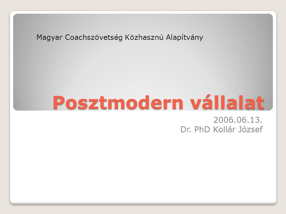 Posztmodern vállalat 2006.06.13. Dr. PhD Kollár József Magyar Coachszövetség Közhasznú Alapítvány