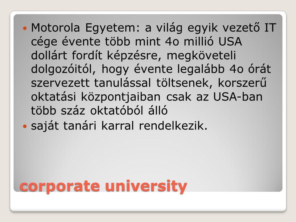 corporate university  Motorola Egyetem: a világ egyik vezető IT cége évente több mint 4o millió USA dollárt fordít képzésre, megköveteli dolgozóitól, hogy évente legalább 4o órát szervezett tanulással töltsenek, korszerű oktatási központjaiban csak az USA-ban több száz oktatóból álló  saját tanári karral rendelkezik.