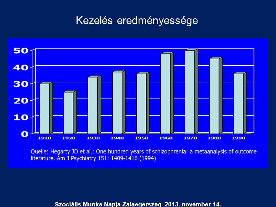 Szociális Munka Napja Zalaegerszeg 2013. november 14. Kezelés eredményessége