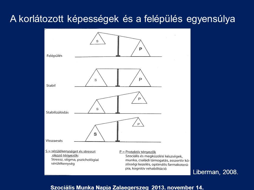 A korlátozott képességek és a felépülés egyensúlya Liberman, 2008.