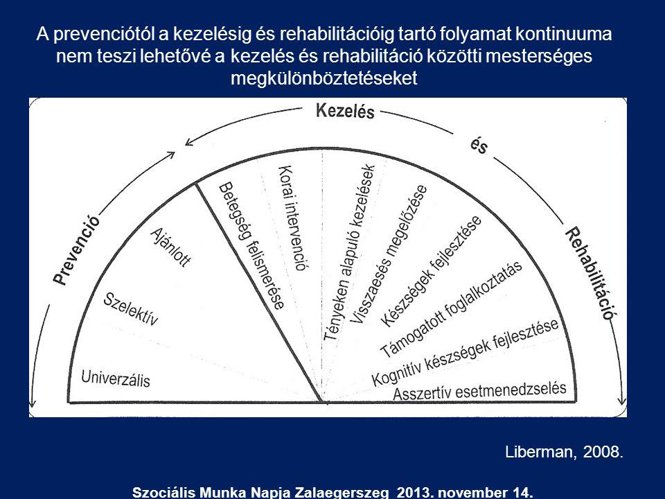 Szociális Munka Napja Zalaegerszeg 2013. november 14. Liberman, 2008. A prevenciótól a kezelésig és rehabilitációig tartó folyamat kontinuuma nem tesz