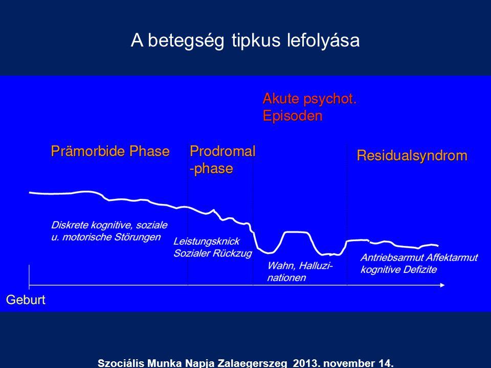 Szociális Munka Napja Zalaegerszeg 2013. november 14. A betegség tipkus lefolyása