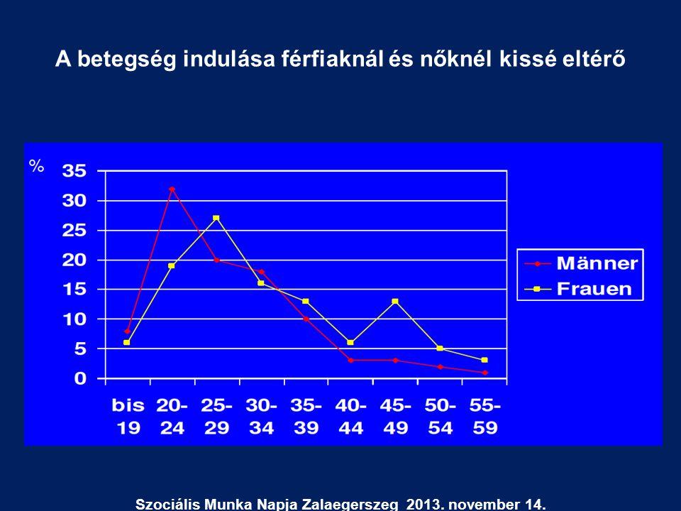 Szociális Munka Napja Zalaegerszeg 2013. november 14. A betegség indulása férfiaknál és nőknél kissé eltérő