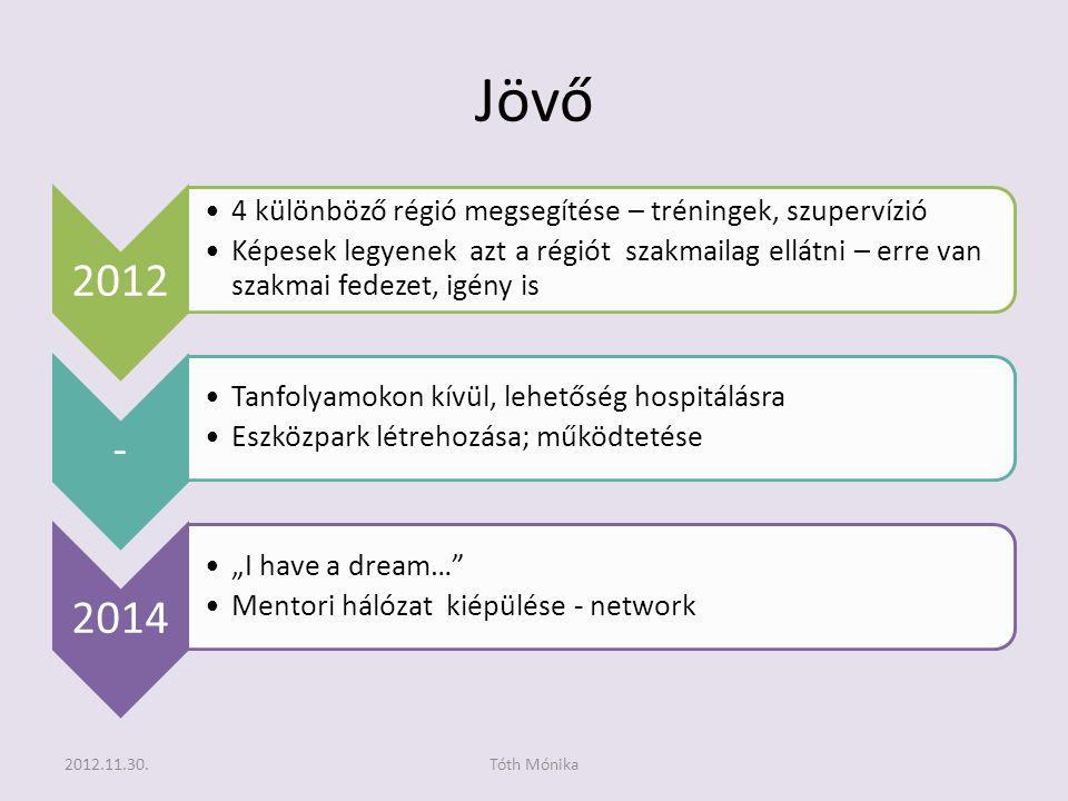"""Jövő 2012 •4 különböző régió megsegítése – tréningek, szupervízió •Képesek legyenek azt a régiót szakmailag ellátni – erre van szakmai fedezet, igény is - •Tanfolyamokon kívül, lehetőség hospitálásra •Eszközpark létrehozása; működtetése 2014 •""""I have a dream… •Mentori hálózat kiépülése - network 2012.11.30.Tóth Mónika"""