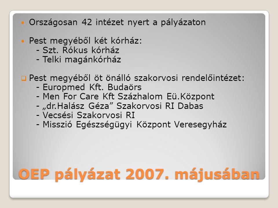 OEP pályázat 2007. májusában  Országosan 42 intézet nyert a pályázaton  Pest megyéből két kórház: - Szt. Rókus kórház - Telki magánkórház  Pest meg