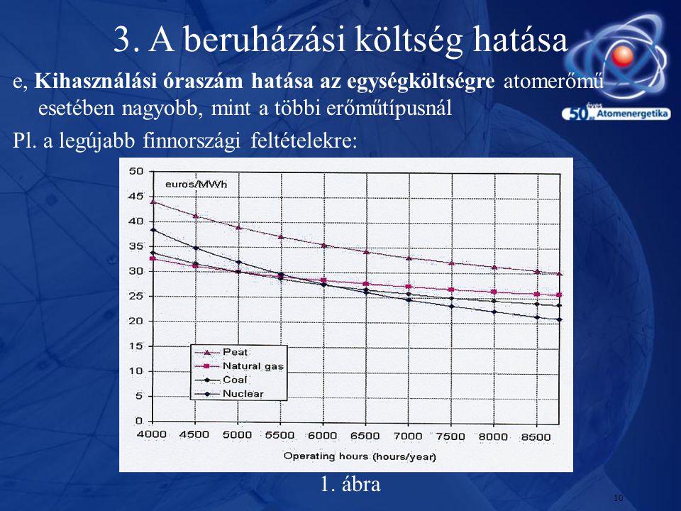 10 3. A beruházási költség hatása e, Kihasználási óraszám hatása az egységköltségre atomerőmű esetében nagyobb, mint a többi erőműtípusnál Pl. a legúj