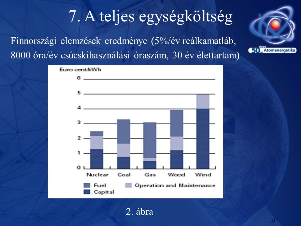 21 7. A teljes egységköltség Finnországi elemzések eredménye (5%/év reálkamatláb, 8000 óra/év csúcskihasználási óraszám, 30 év élettartam) 2. ábra