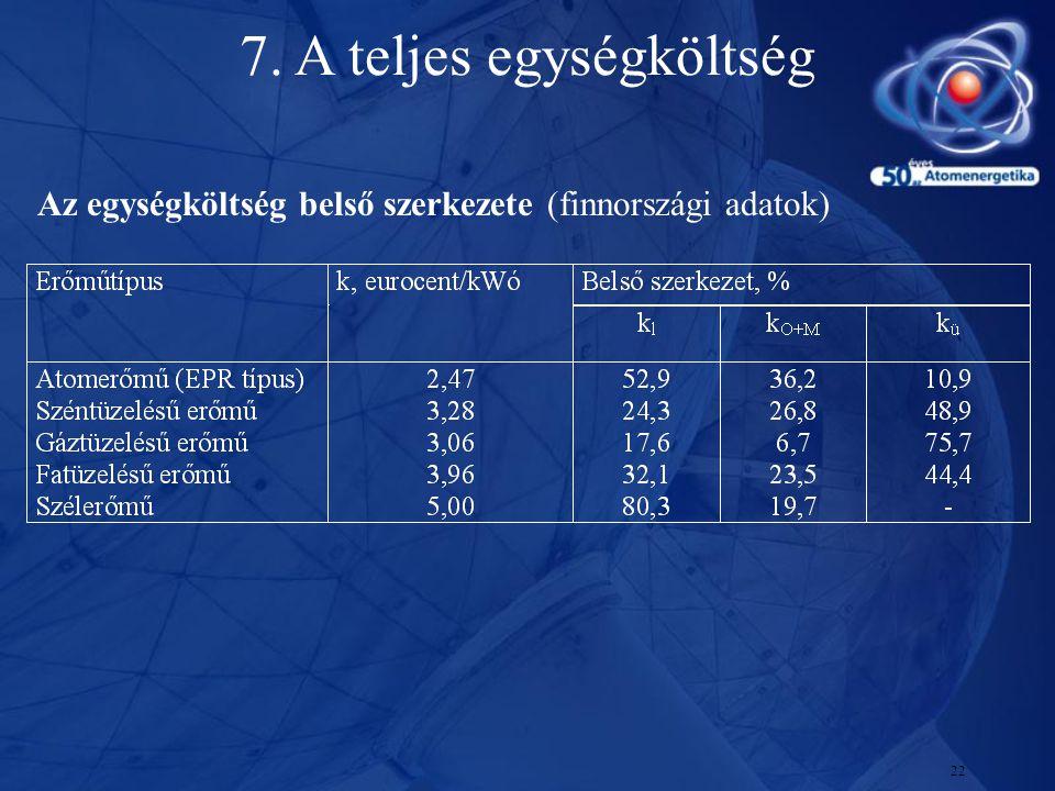22 7. A teljes egységköltség Az egységköltség belső szerkezete (finnországi adatok)