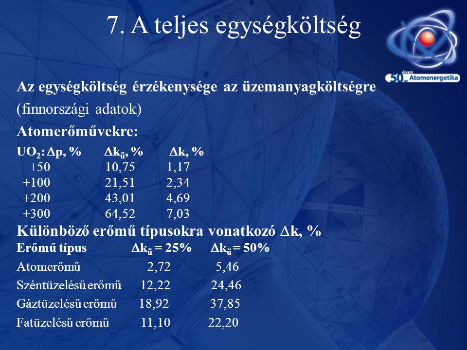 23 7. A teljes egységköltség Az egységköltség érzékenysége az üzemanyagköltségre (finnországi adatok) Atomerőművekre: UO 2 :  p, %  k ü, %  k, % +5