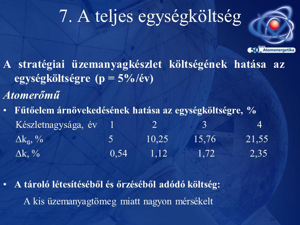 24 7. A teljes egységköltség A stratégiai üzemanyagkészlet költségének hatása az egységköltségre (p = 5%/év) Atomerőmű •Fűtőelem árnövekedésének hatás