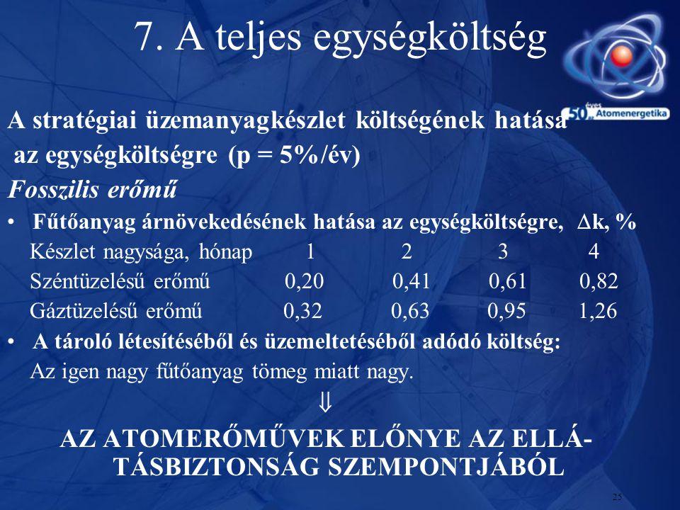 25 7. A teljes egységköltség A stratégiai üzemanyagkészlet költségének hatása az egységköltségre (p = 5%/év) Fosszilis erőmű •Fűtőanyag árnövekedéséne