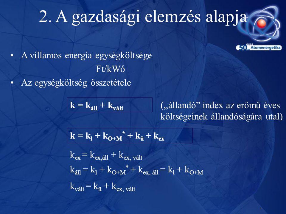 """4 •A villamos energia egységköltsége Ft/kWó •Az egységköltség összetétele 2. A gazdasági elemzés alapja k = k áll + k vált (""""állandó"""" index az erőmű é"""