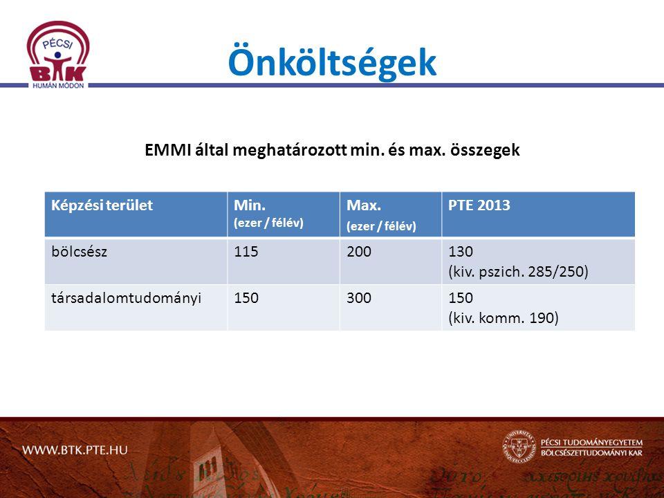 EMMI által meghatározott min. és max. összegek Önköltségek Képzési területMin. (ezer / félév) Max. (ezer / félév) PTE 2013 bölcsész115200130 (kiv. psz