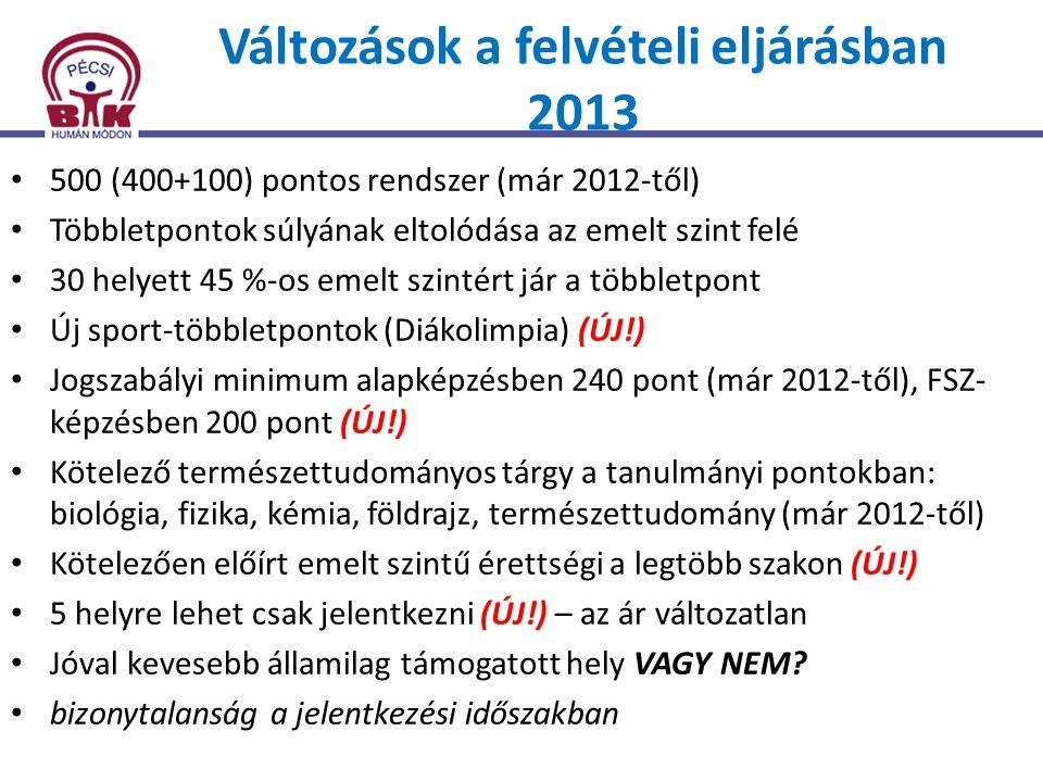 Változások a felvételi eljárásban 2013 • 500 (400+100) pontos rendszer (már 2012-től) • Többletpontok súlyának eltolódása az emelt szint felé • 30 hel
