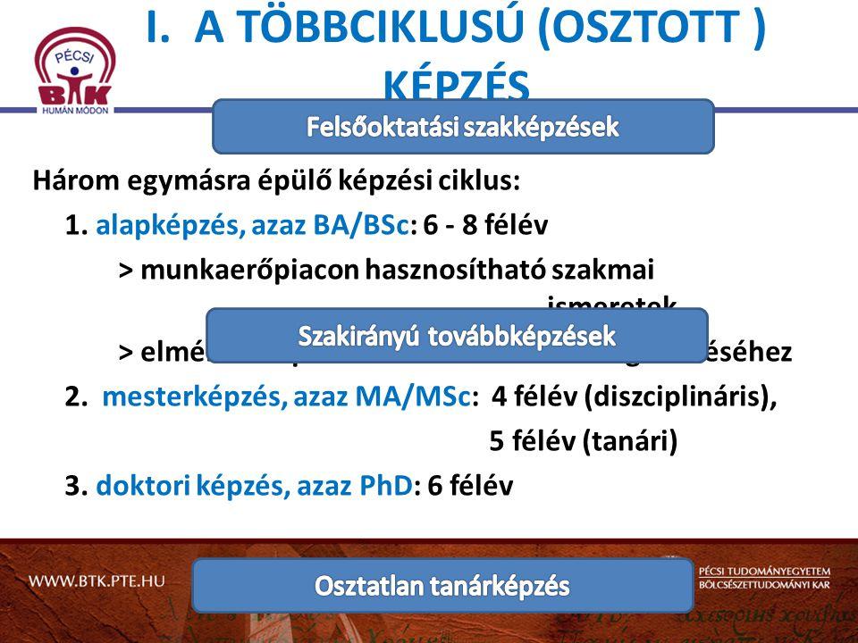 OSZTOTT VS.