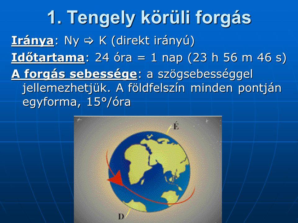 Iránya: Ny  K (direkt irányú) Időtartama: 24 óra = 1 nap (23 h 56 m 46 s) A forgás sebessége: a szögsebességgel jellemezhetjük. A földfelszín minden