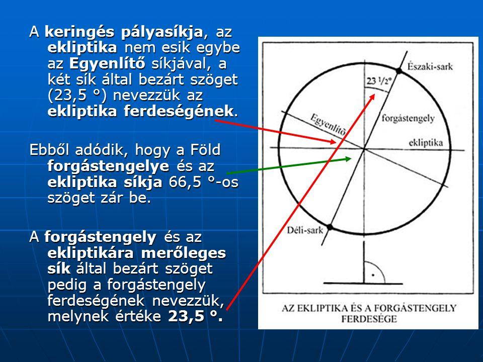 A keringés pályasíkja, az ekliptika nem esik egybe az Egyenlítő síkjával, a két sík által bezárt szöget (23,5 °) nevezzük az ekliptika ferdeségének. E