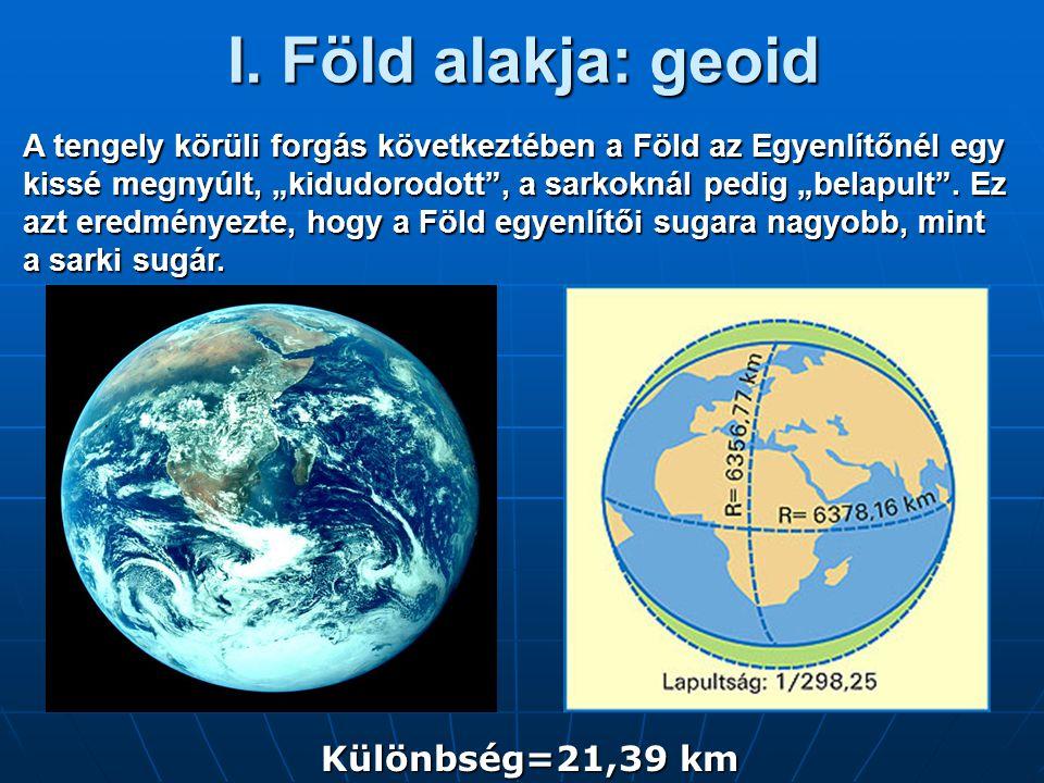 """I. Föld alakja: geoid A tengely körüli forgás következtében a Föld az Egyenlítőnél egy kissé megnyúlt, """"kidudorodott"""", a sarkoknál pedig """"belapult"""". E"""