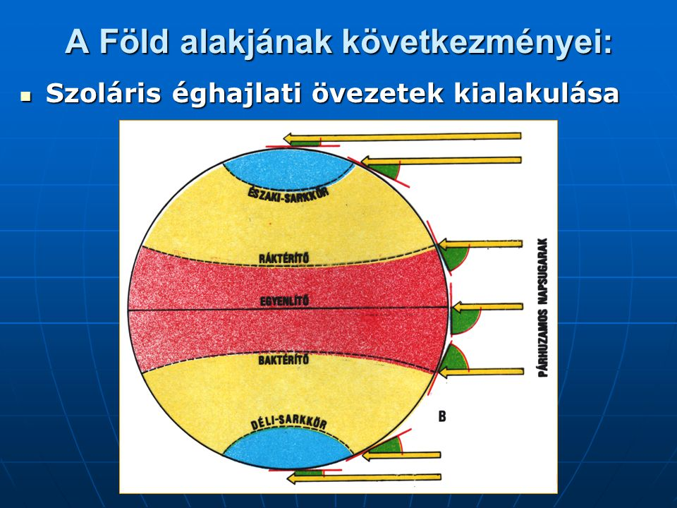  Kör alakú látóhatár (horizont)