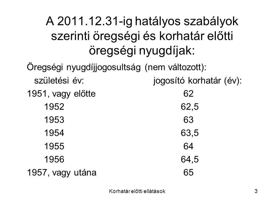 Korhatár előtti ellátások3 A 2011.12.31-ig hatályos szabályok szerinti öregségi és korhatár előtti öregségi nyugdíjak: Öregségi nyugdíjjogosultság (nem változott): születési év:jogosító korhatár (év): 1951, vagy előtte 62 195262,5 1953 63 195463,5 1955 64 195664,5 1957, vagy utána 65