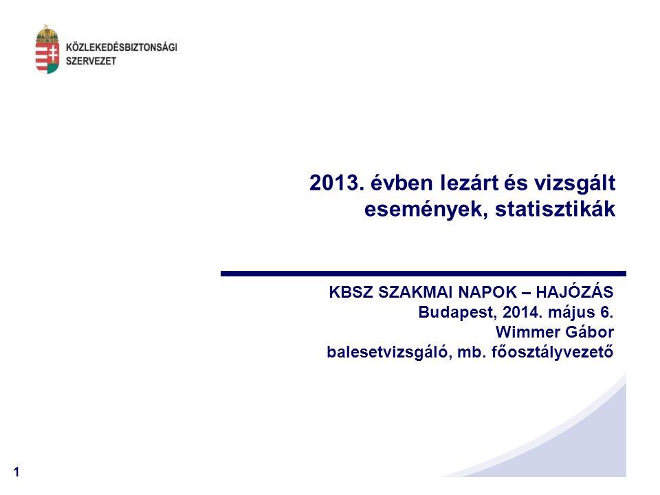 1 2013. évben lezárt és vizsgált események, statisztikák KBSZ SZAKMAI NAPOK – HAJÓZÁS Budapest, 2014. május 6. Wimmer Gábor balesetvizsgáló, mb. főosz