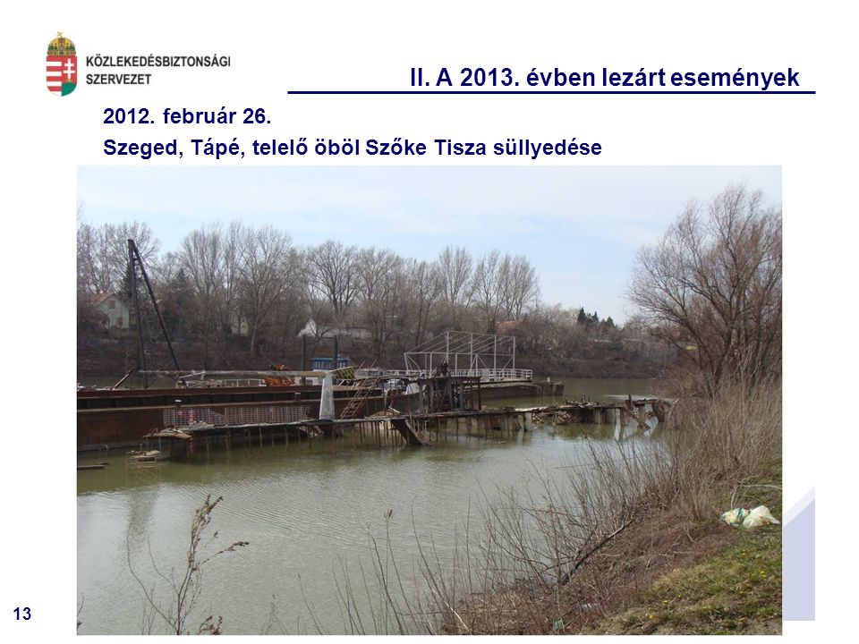13 II. A 2013. évben lezárt események 2012. február 26. Szeged, Tápé, telelő öböl Szőke Tisza süllyedése