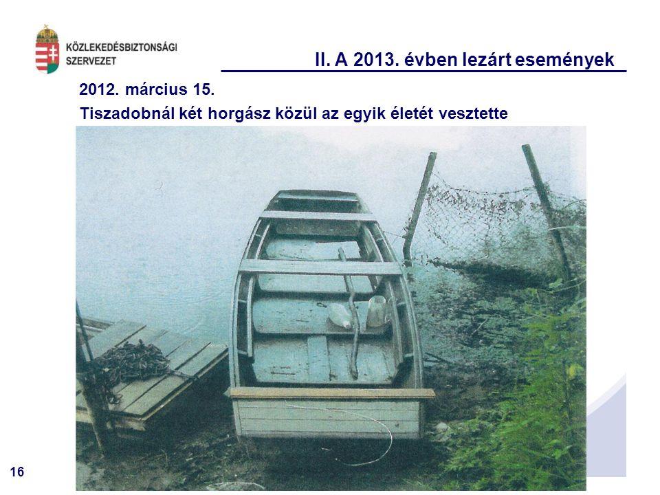 16 II. A 2013. évben lezárt események 2012. március 15. Tiszadobnál két horgász közül az egyik életét vesztette