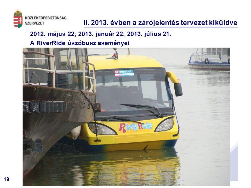 19 II. 2013. évben a zárójelentés tervezet kiküldve 2012. május 22; 2013. január 22; 2013. július 21. A RiverRide úszóbusz eseményei