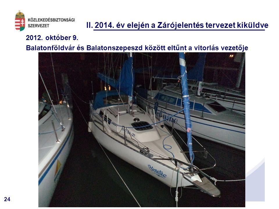 24 II. 2014. év elején a Zárójelentés tervezet kiküldve 2012. október 9. Balatonföldvár és Balatonszepeszd között eltűnt a vitorlás vezetője