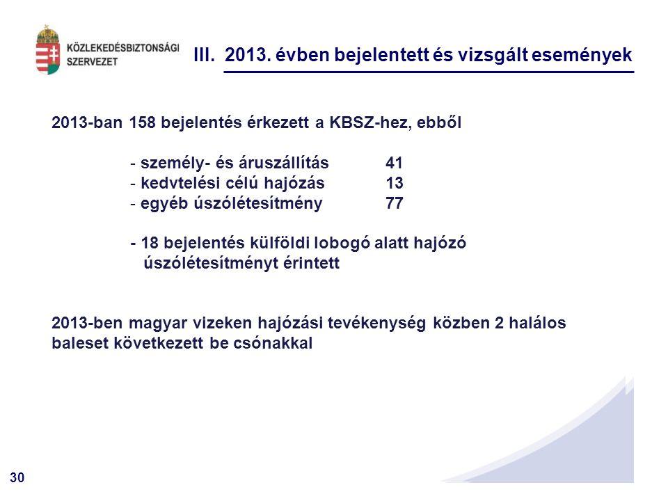30 III. 2013. évben bejelentett és vizsgált események 2013-ban 158 bejelentés érkezett a KBSZ-hez, ebből - személy- és áruszállítás 41 - kedvtelési cé