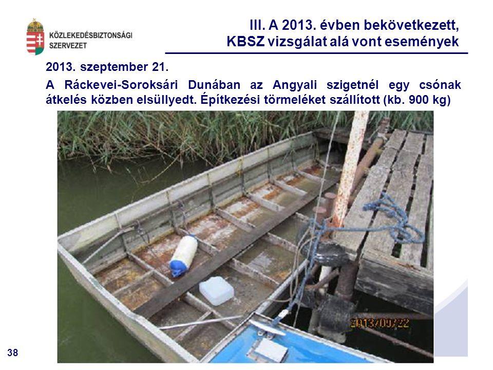 38 2013. szeptember 21. A Ráckevei-Soroksári Dunában az Angyali szigetnél egy csónak átkelés közben elsüllyedt. Építkezési törmeléket szállított (kb.
