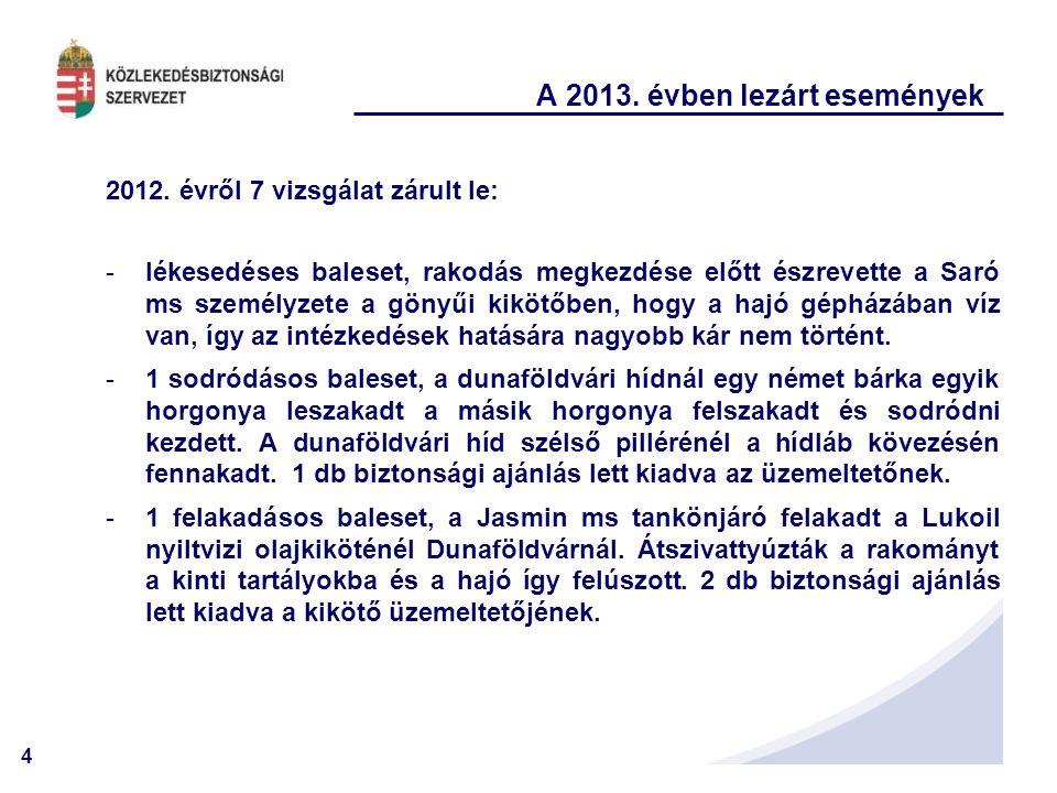 4 A 2013. évben lezárt események 2012. évről 7 vizsgálat zárult le: -lékesedéses baleset, rakodás megkezdése előtt észrevette a Saró ms személyzete a