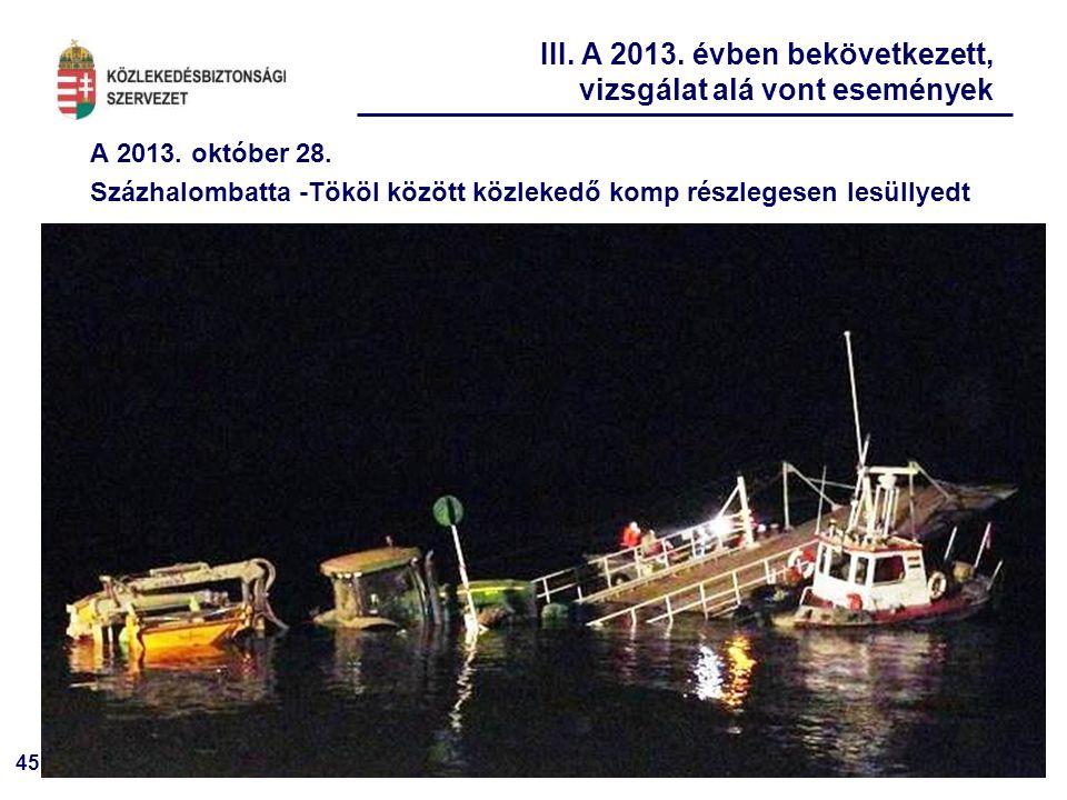 45 A 2013. október 28. Százhalombatta -Tököl között közlekedő komp részlegesen lesüllyedt III. A 2013. évben bekövetkezett, vizsgálat alá vont esemény