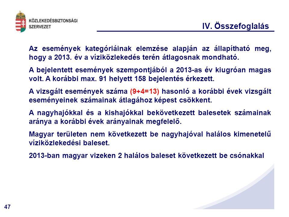 47 IV. Összefoglalás Az események kategóriáinak elemzése alapján az állapítható meg, hogy a 2013. év a víziközlekedés terén átlagosnak mondható. A bej